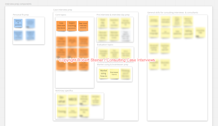 prep-overview_blurredcopyright_700.png